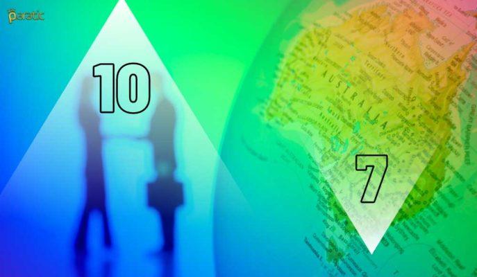 Avustralya İş Dünyası Güveni Ocak'ta 10'a Sıçrarken Koşullar Kötüleşti