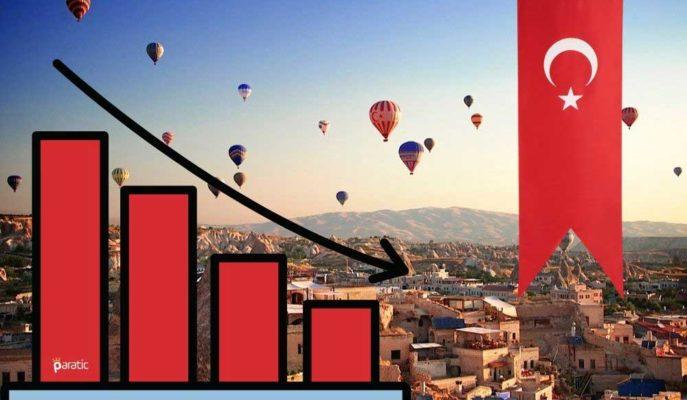 BIST Turizm Endeksi Yabancı Ziyaretçi Sayısındaki %71'lik Düşüşle Geriledi