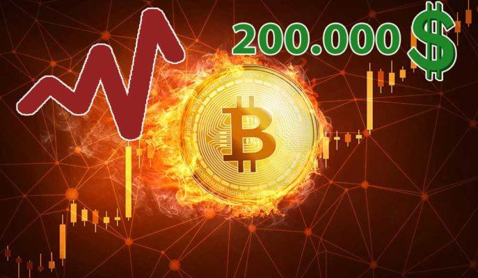 Bitcoin 200 Bin Dolar Yolculuğunda Sert Düzeltmeler ile Karşılaşabilir