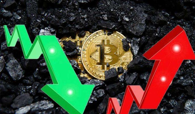 Analistlere Göre Bitcoin Fiyatında Yaşanan Düşüşlerden Madenciler Sorumlu Değil