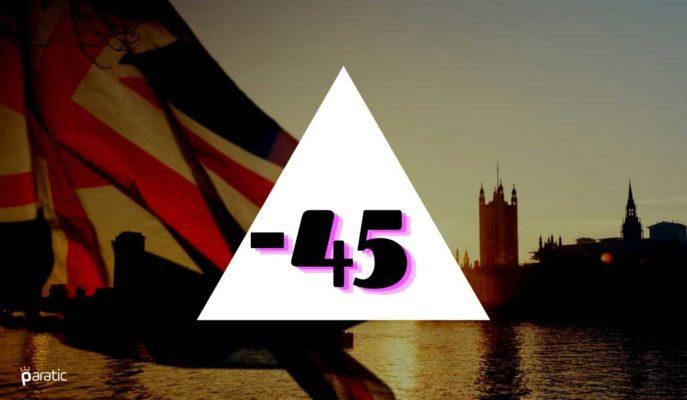 CBI Anketine Göre Şubat'ta İngiltere'de Rekor Online Satış Bildirildi