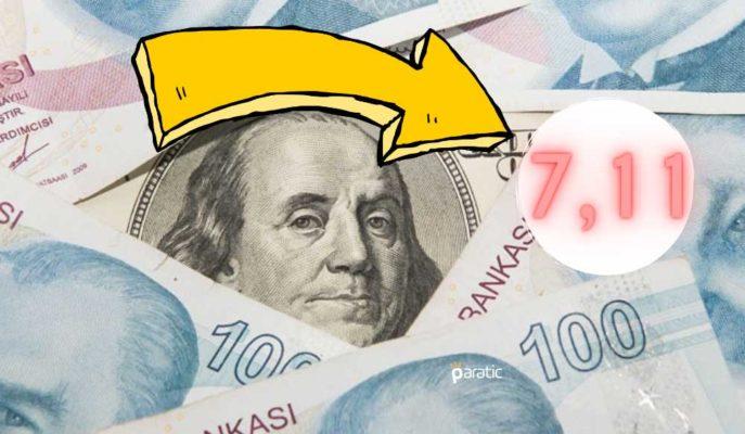 Dolar Kuru Yönünü Yeniden Aşağı Çevirerek 7,11'lerde Geziniyor