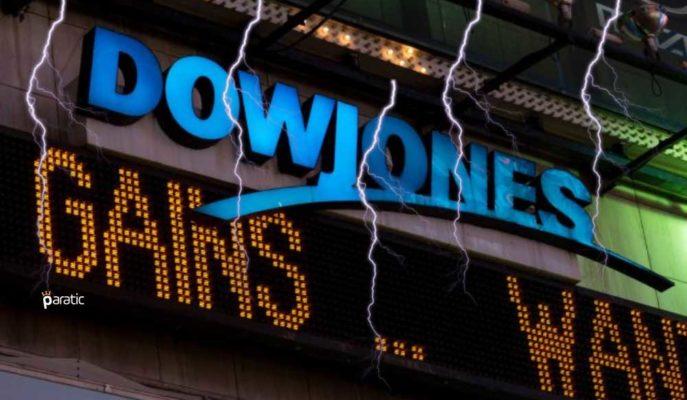 Dow Jones Endeksi, Güçlü Perakende Verilerine Rağmen Düşüşe Yöneldi