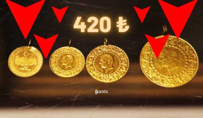 Düşüşünü Hızlandıran Gram Altın 420 Liradan Aşağı Çekiliyor
