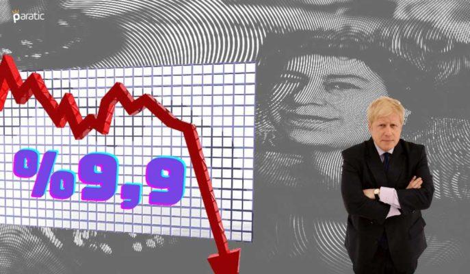 İngiltere 2020'de Tarihin En Kötü Ekonomik Çöküşünü Bildirdi