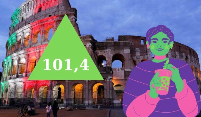 İtalyan Tüketici Güveni Şubat'ta 101,4'e Yükseldi