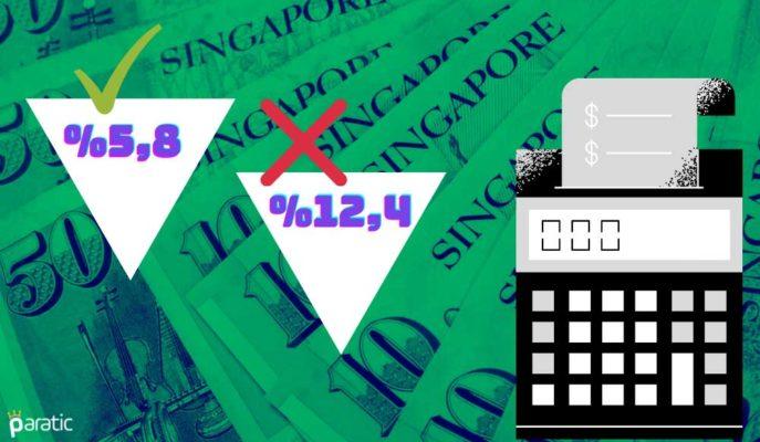 Singapur'un 2020 Bütçesi Ekonomik Büyümeyi 5,5 Puan Destekledi