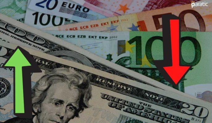 ABD Dolar Endeksi 4 Ayın En Yükseğini EUR/USD En Düşüğünü Gördü