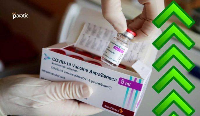 AstraZeneca Hisseleri Aşı Konusundaki Olumsuzluklara Rağmen Pozitif Seyrediyor