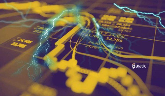 Borsa Düşüşünü Sürdürürken Haftalık Kaybı %2,7'yi Aştı