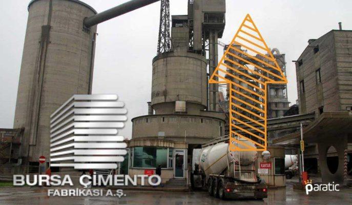 Kayıtlı Sermayesini 500 Milyon TL'ye Çıkaran Bursa Çimento Hisseleri Artıda Seyrediyor