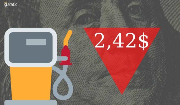 Doğal Gaz Fiyatları 2 Aydır İlk Kez 2,42 Dolara Geriledi