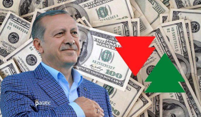 Dolar, Cumhurbaşkanı Erdoğan'ın Döviz Rezervi Açıklamasıyla Sert Dalgalandı