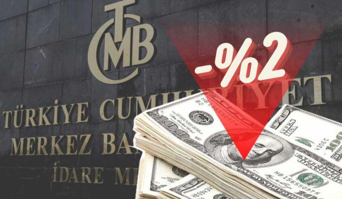 Dolar TCMB'nin Faiz Açıklamasıyla Çakıldı