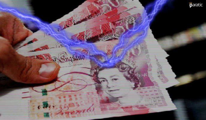 GBP/USD İngiltere Enflasyonuyla Yaklaşık 7 Haftanın En Düşüğünü Gördü