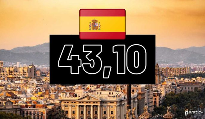İspanyol Hizmet Sektörü Şubat'ta Daralmayı Sürdürdü