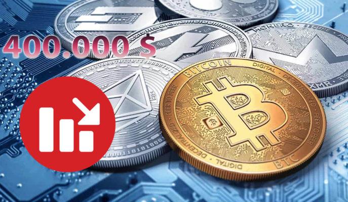 Kripto Para Piyasası Geçtiğimiz Hafta 400 Milyar Dolar Kayıp Yaşadı