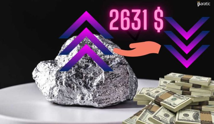 Paladyum Dolar Desteğiyle Yaklaşık 13 Ayın En Yükseğini Gördü