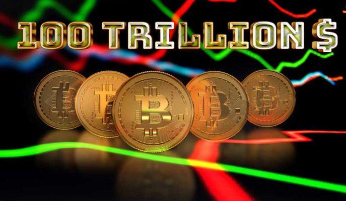 Ünlü Ekonomist Raoul Pal'a Göre Kripto Para Piyasası 100 Trilyon Dolara Yükselecek