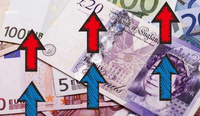 Türk Lirası, Euro ve Sterlin Karşısında Sert Düşüş Gösterdi