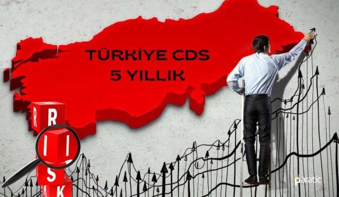 Türkiye'nin CDS Primi, Petrol Fiyatlarındaki Artış ve Cari Açık Endişesiyle Yükseliyor