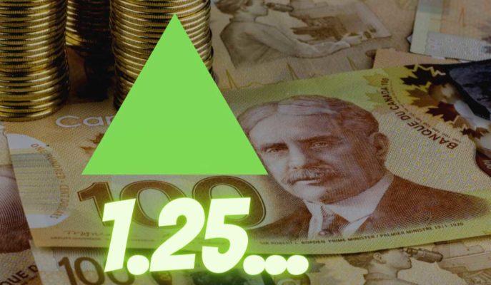 USD/CAD 1,25 Üzeri İstikrar Kazanmaya Çalışıyor