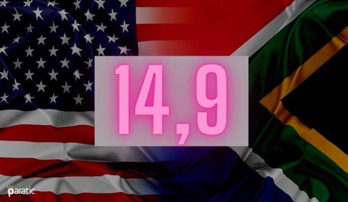 USD/ZAR Paritesi 14,9 Rand Seviyelerinde İstikrarını Koruyor
