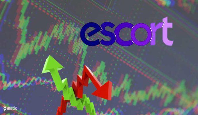 Yeni Yatırım Açıklayan Escort Teknoloji Hisseleri Haftalık %4 Kaybettirdi