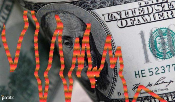 ABD Dolar Endeksi Şaşırttı! Rekor Veriye Rağmen Düşüş Sürüyor