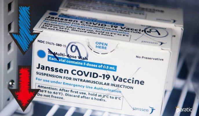 Aşı Yan Etkileriyle Gündemde Olan Johnson & Johnson Hisseleri Ekside