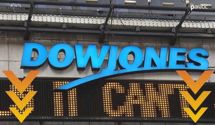 Dow Jones Endeksi İşsizlik Maaşı Talebindeki Artışla Düşüyor