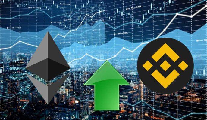 Ethereum ve Binance Coin ile Kripto Para Piyasa Değeri 200 Milyar Dolardan Fazla Arttı