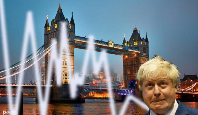 İngiliz FTSE 100 GSYİH ve Ticaret Verilerine Olumsuz Tepki Verdi