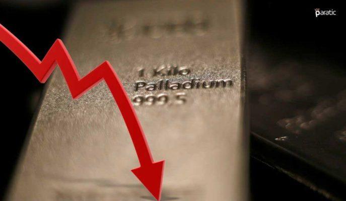 Paladyum Rekor Sonrası Düşüşe Geçerken, Günlük Kayıp %2'ye Yaklaştı