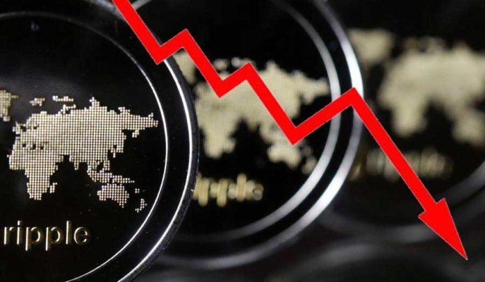 Ripple Piyasadaki Düşüşün Etkisiyle Yeniden 1 Doların Altına Geriledi