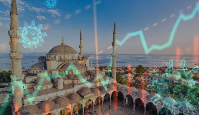 Türkiye'nin Turizm Geliri İlk Çeyrekte %40,2 Düştü