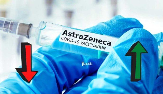 AstraZeneca Hisseleri Avustralya'nın Aşı Kararıyla Yön Arayışında
