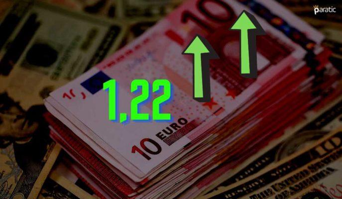 Euro Dolar Paritesi 3 Ay Sonra İlk Kez 1,22 Eşiğini Aştı