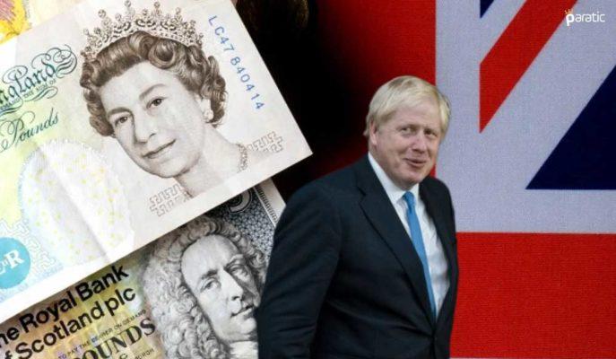 Sterlin İngiltere'nin İşgücü Verileriyle Dolar Cephesinde 1,42'yi Aştı