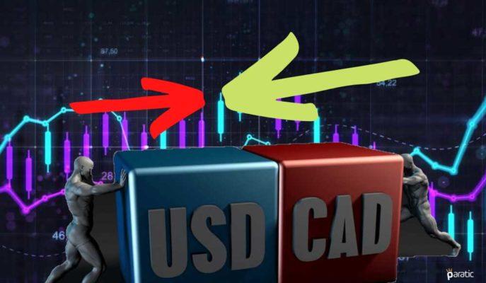 USD/CAD ABD'nin İyimser Verisine Rağmen 6 Yılın Düşüğüne Yaklaştı