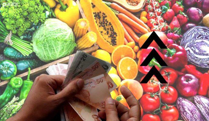 Yurt İçi Üretici Fiyat Endeksi Nisan'da Yıllık 35,17 Arttı