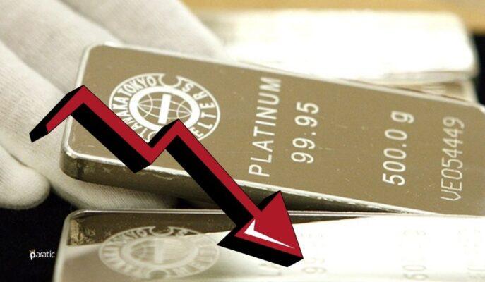 Emtia Fiyatlarında Kayıplar Hızlandı, Platin %2'den Fazla Geriledi