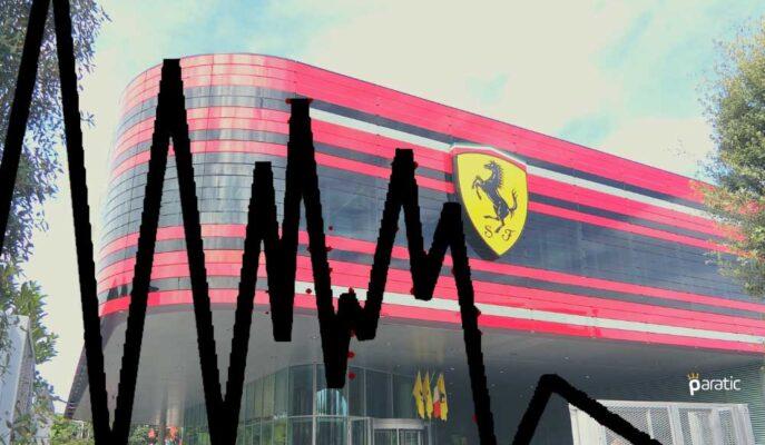 Ferrari Hisseleri Goldman'ın Olumsuz Revizyonuyla Ekside Açılışa İlerliyor