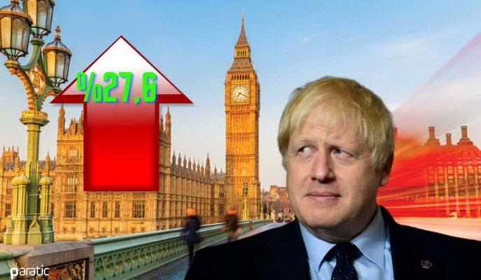 İngiliz FTSE 100 Nisan'ın Rekor Ekonomik Büyümesiyle Yükseliyor