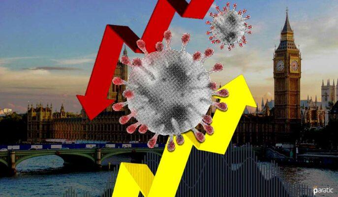 İngiliz FTSE 100 Artan Vakalarla 1 Ayın En Zayıf Değerini Test Etti