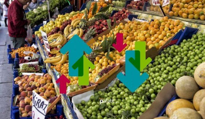 Yıl Sonu Enflasyon Beklentisi %14,46'dan %15,64'e  Yükseltildi