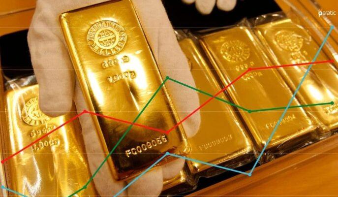 Altın Fiyatları FED'in Varlık Alımını Sürdüreceği Açıklamasıyla Yükseldi