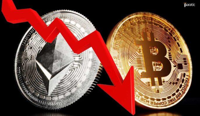 Bitcoin 33 Bin Dolar Desteğine Gelirken Ethereum Kayıplarını Artırıyor