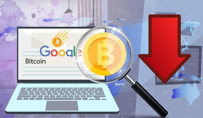 Bitcoin'in Google'daki Aramaları Son 7 Ayın En Düşüğüne Geriledi