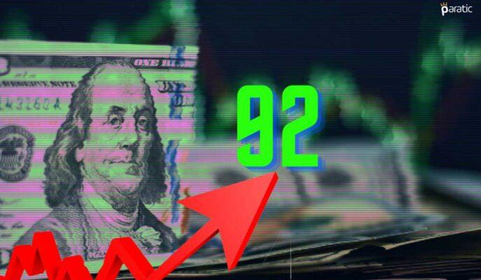 Dolar Endeksi Haziran'da %4,9'a Düşmesi Beklenen TÜFE Öncesi Artıda